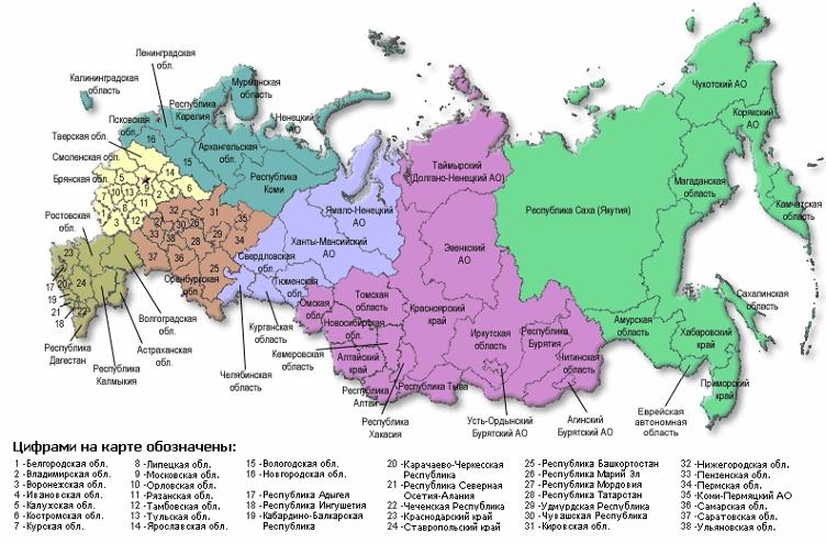 Коды регионов по классификатору ПФР