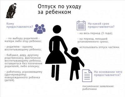 Как отразить в форме СЗВ-СТАЖ отпуск по уходу за ребенком